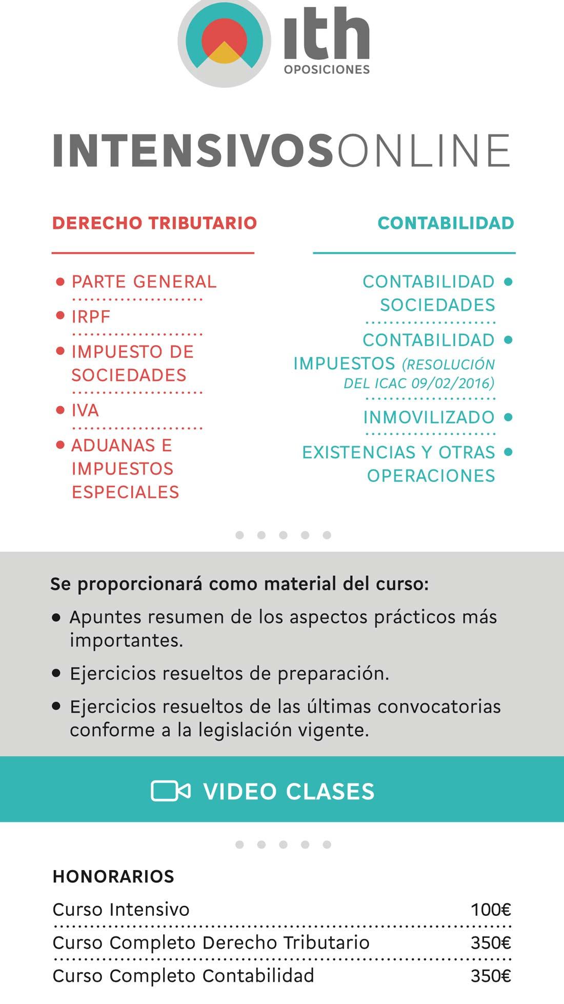 ithoposiciones_cursos_intensivos_online